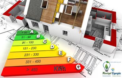 Certificado de eficiencia energética para vivienda de hasta 60 m2
